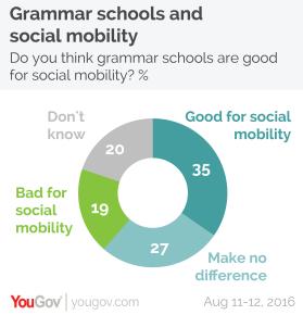 grammars-social-mobility-01-1
